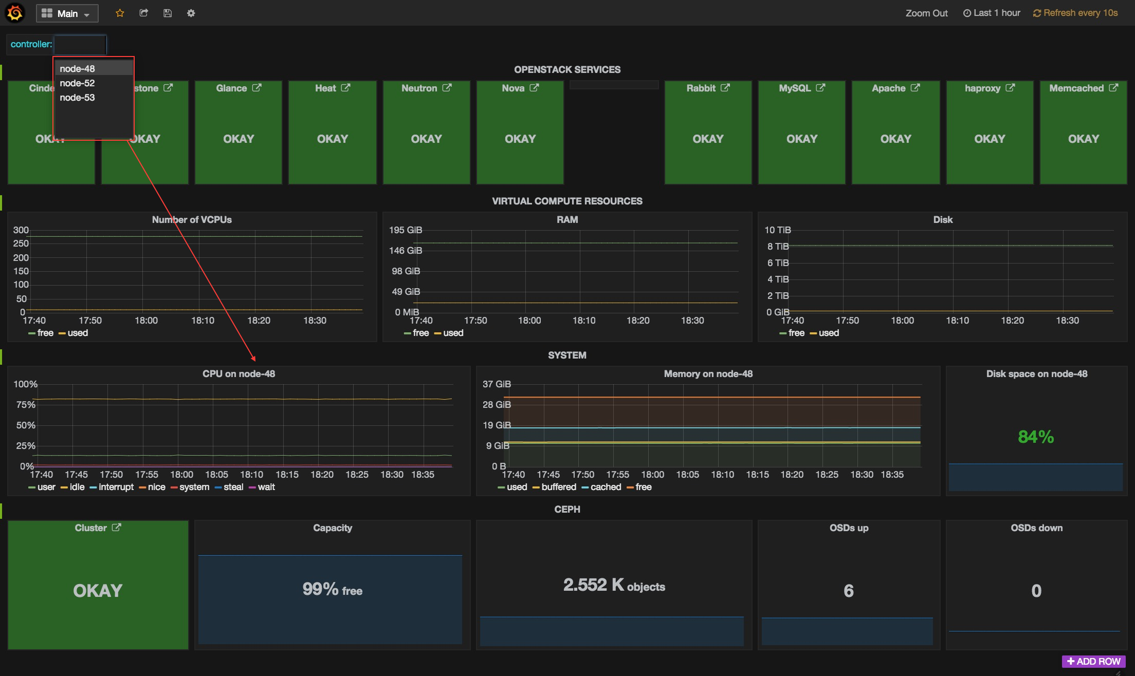 Exploring your time-series with Grafana — The StackLight InfluxDB